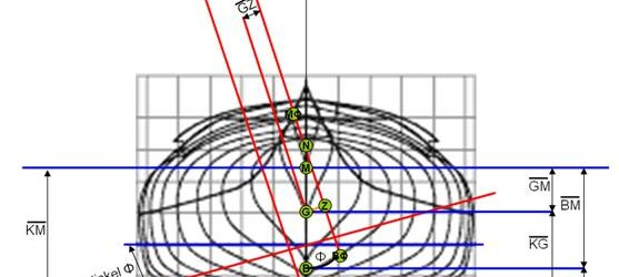 Stabilität Begriffsdefinition: Stabilität ist die Fähigkeit eine Schiffes oder Bootes, sich aus einer geneigten Lage (Krängung) wieder selbsständig aufzurichten. Das Vorhandensein von Stabilität ist also die Antwort auf die Frage, […]